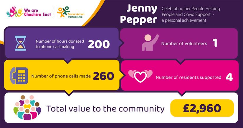 Jenny Pepper