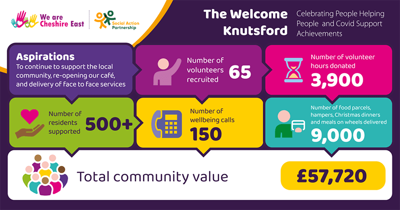 The Welcome Knutsford